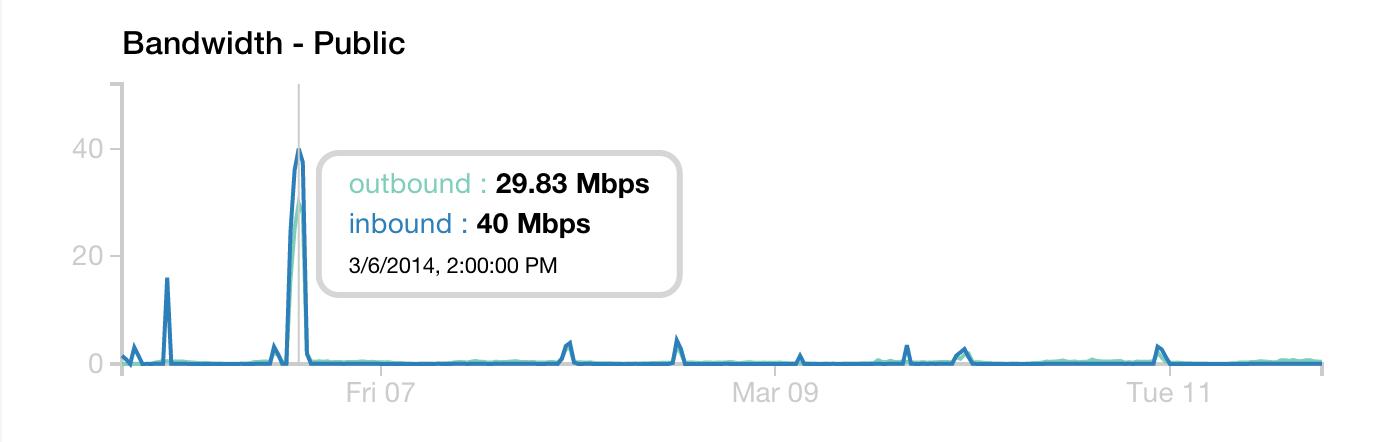 Screen Shot 2014-03-11 at 6.48.57 PM