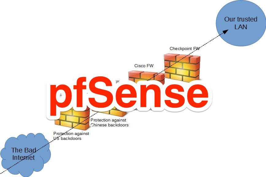 pfSense_v2